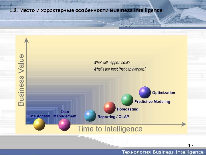 171. 2.  Местоихарактерныеособенности Businessintelligence