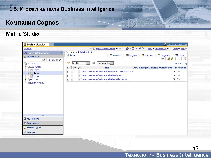 43 Metric. Studio. Компания. Cognos 1. 5.  Игрокинаполе  Businessintelligence
