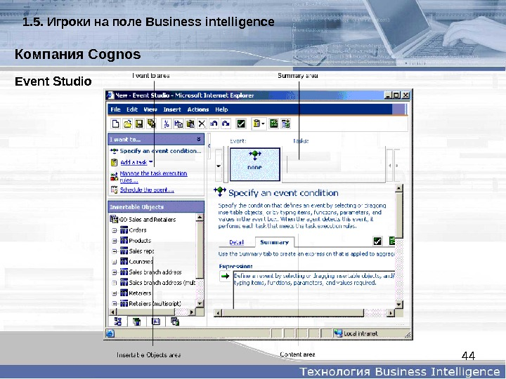 44 Event. Studio. Компания. Cognos 1. 5.  Игрокинаполе  Businessintelligence