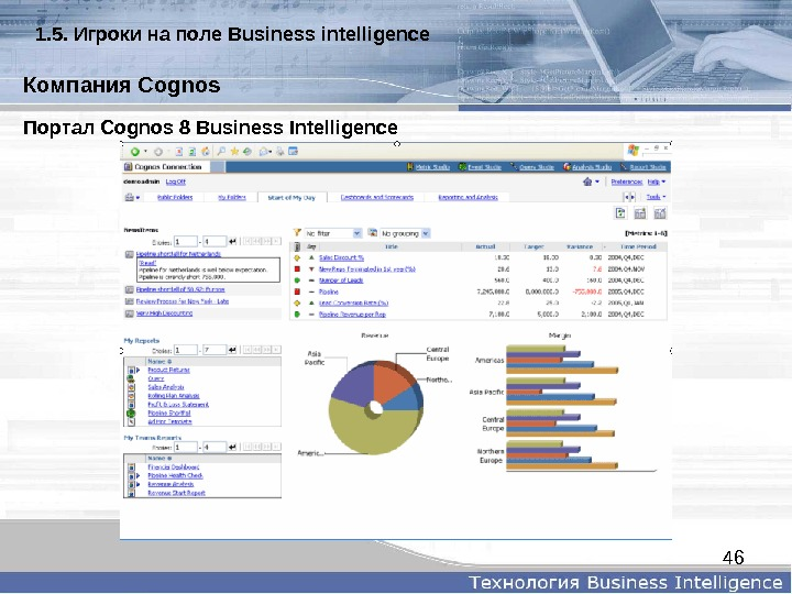 46 Портал Cognos 8 Business. Intelligence. Компания. Cognos 1. 5.  Игрокинаполе  Businessintelligence