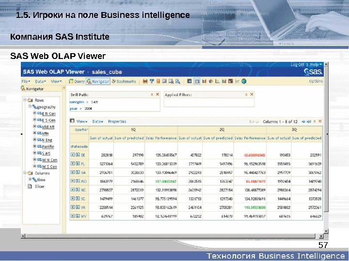 57 SASWeb. OLAPViewer. Компания. SASInstitute 1. 5.  Игрокинаполе  Businessintelligence