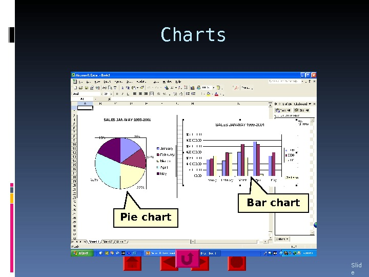 Charts Slid e 27 Bar chart Pie chart