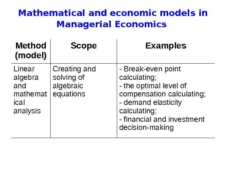 Mathematical and economic models in  Managerial Economics Method (model) Scope Examples Linear algebra