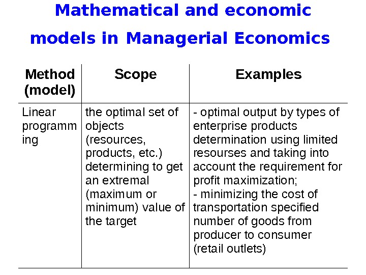 Mathematical and economic models in  Managerial Economics Method (model) Scope Examples Linear programm