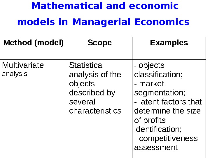 Mathematical and economic models in  Managerial Economics Method (model) Scope Examples Multivariate analysis