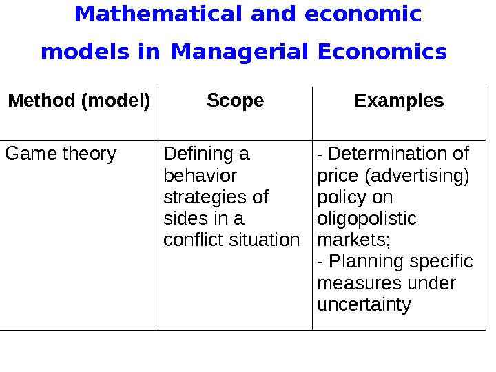 Mathematical and economic models in  Managerial Economics Method (model) Scope Examples Game theory