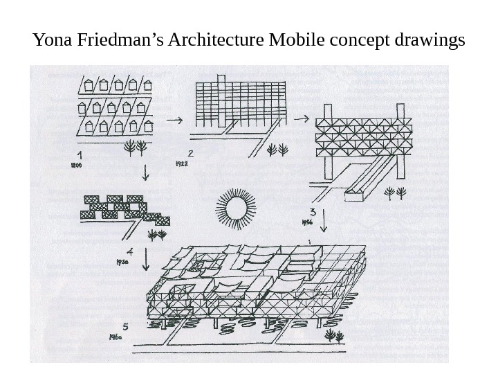 Yona Friedman's Architecture Mobile concept drawings
