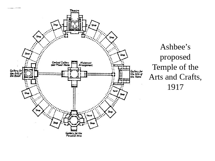 Ashbee's proposed Temple of the Arts and Crafts,  1917