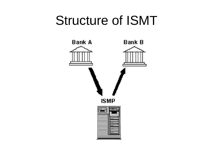 Structure of ISMT