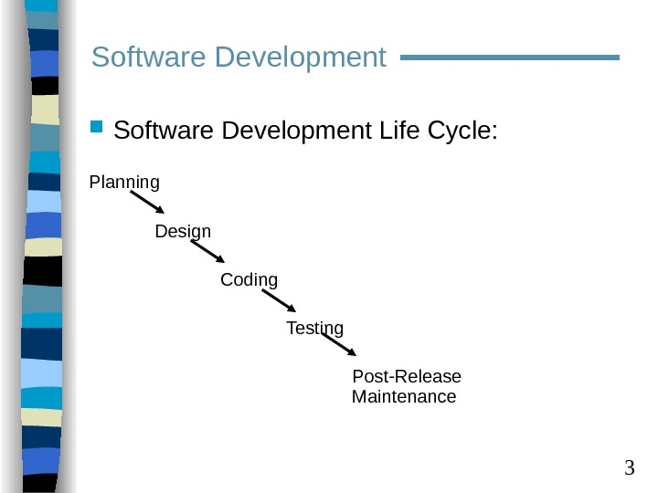 3 Software Development Life Cycle: Planning Design Coding Testing Post-Release Maintenance