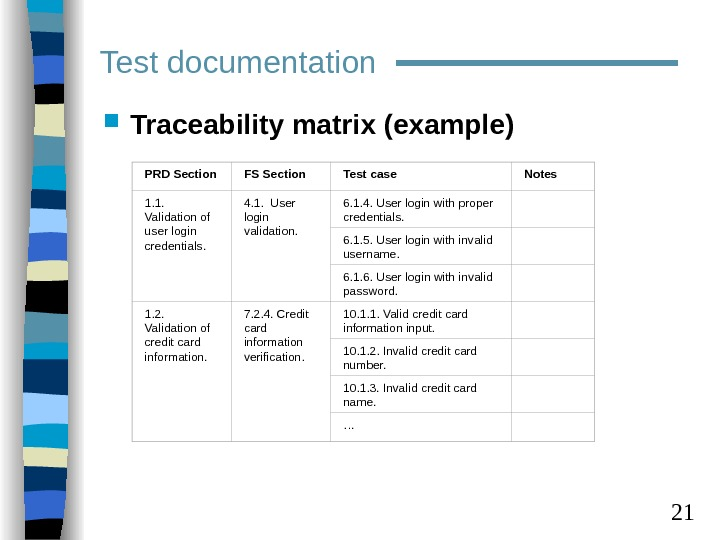 21 Traceability matrix (example) PRD Section FS Section Test case Notes 1. 1.  Validation