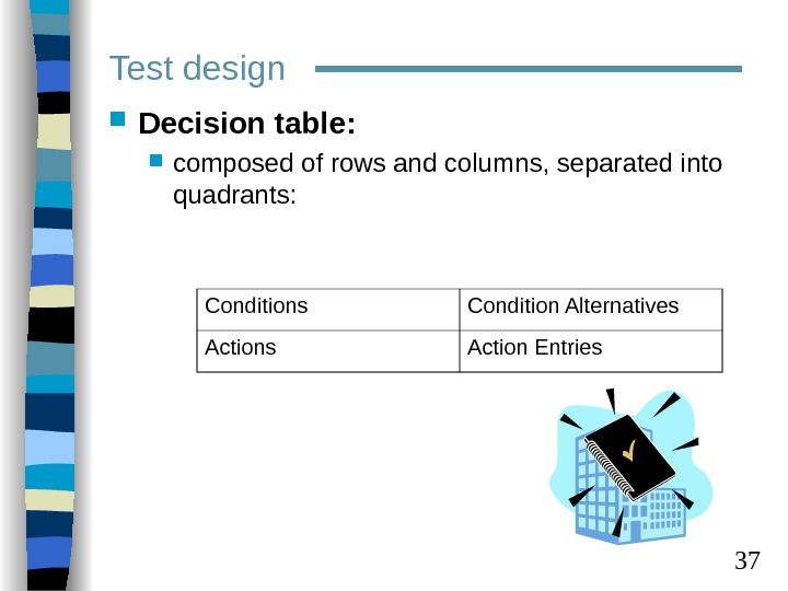 37 Test design Decision table:  composed of rows and columns, separated into quadrants: Conditions