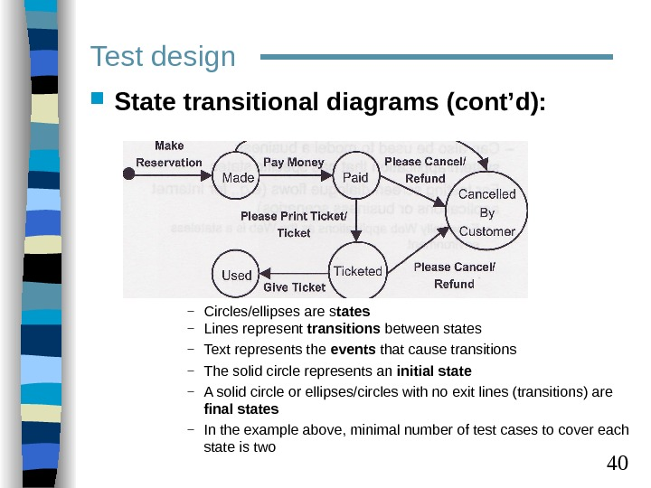 40 Test design State transitional diagrams (cont'd): – Circles/ellipses are s tates – Lines represent