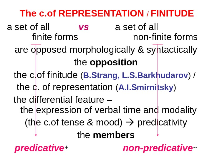 The c. of REPRESENTATION / FINITUDE a set of all  vs  a set of