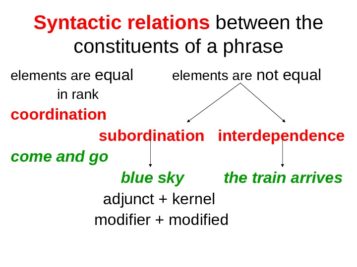 Syntactic relations between the constituents of a phrase elements are equal  elements are not equal