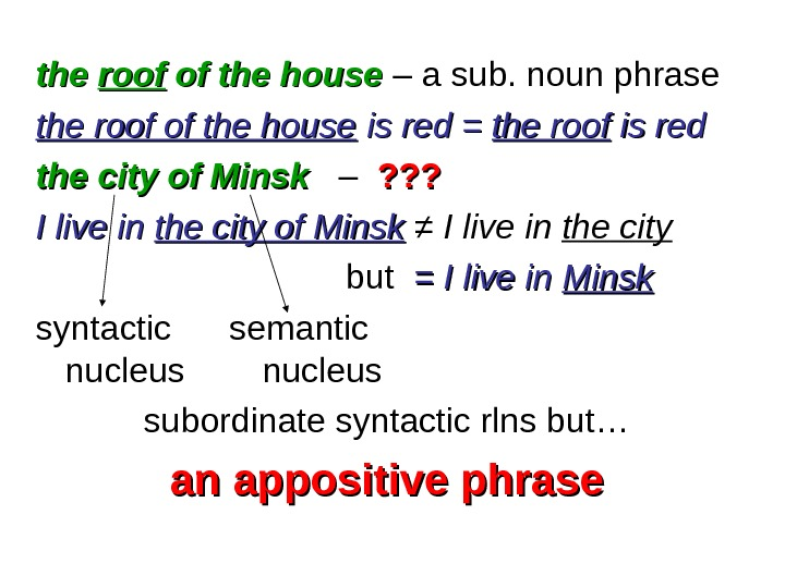 the roof of the house – a sub. noun phrase the roof of the house