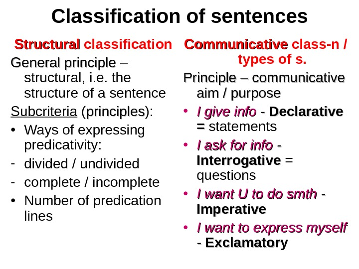 Classification of sentences Structural classification General principle – structural, i. e. the structure of a sentence