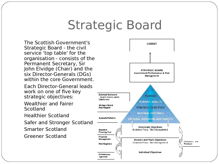 Strategic Board The Scottish Government's Strategic Board - the civil service 'top table' for the organisation