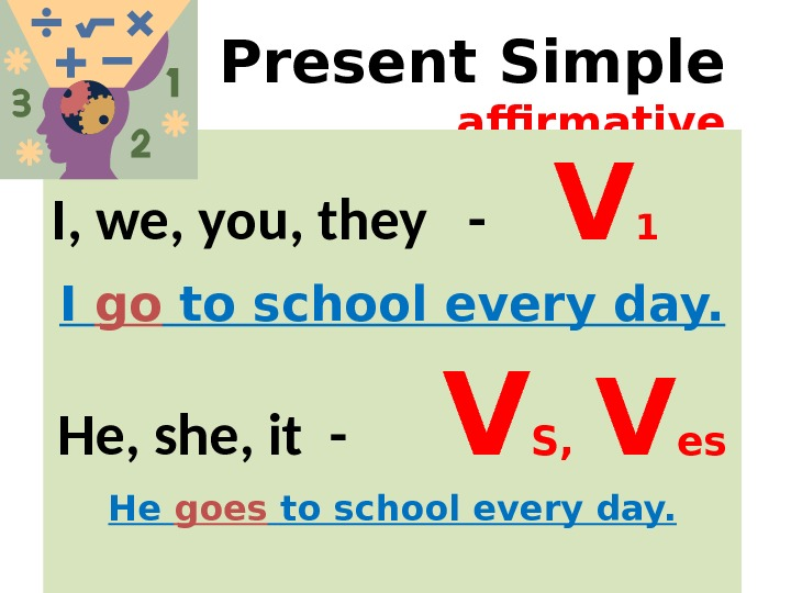 Present Simple affirmative I, we, you, they -  V 1 I go to school every