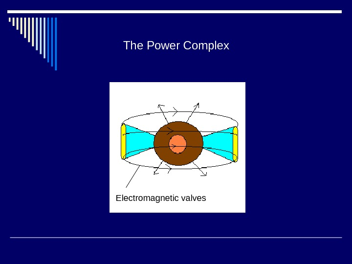 Electromagnetic valves The Power Complex