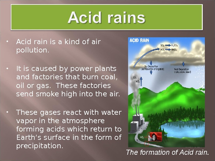 Acid rain is a kind of air pollution.  It is caused by power plants