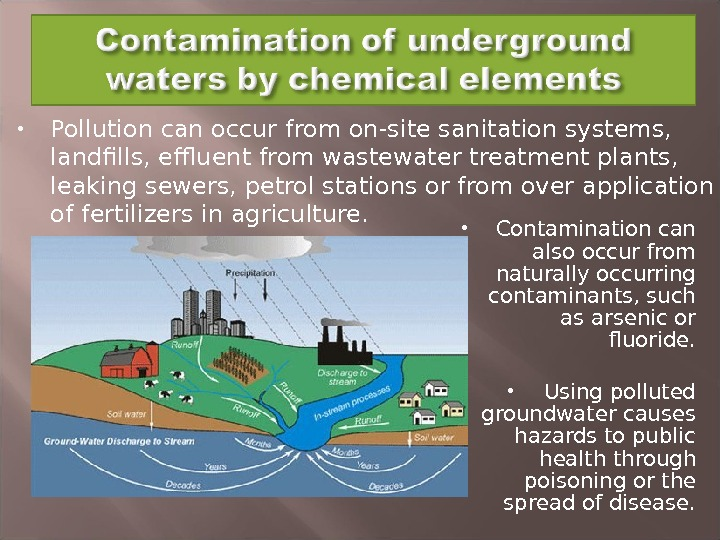 Pollution can occur from on-site sanitation systems,  landfills, effluent from wastewater treatment plants,
