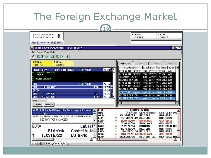 The Foreign Exchange Market 19