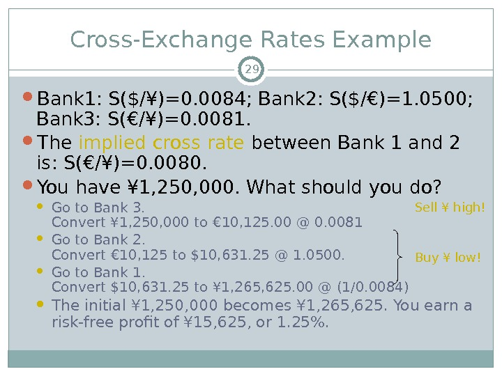 Cross-Exchange Rates Example Bank 1: S($/¥)=0. 0084; Bank 2: S($/€)=1. 0500;  Bank 3: S( €
