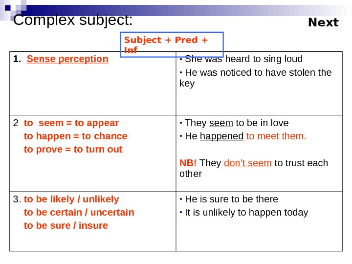 Complex subject: 1.  Sense perception •  She was heard to sing loud