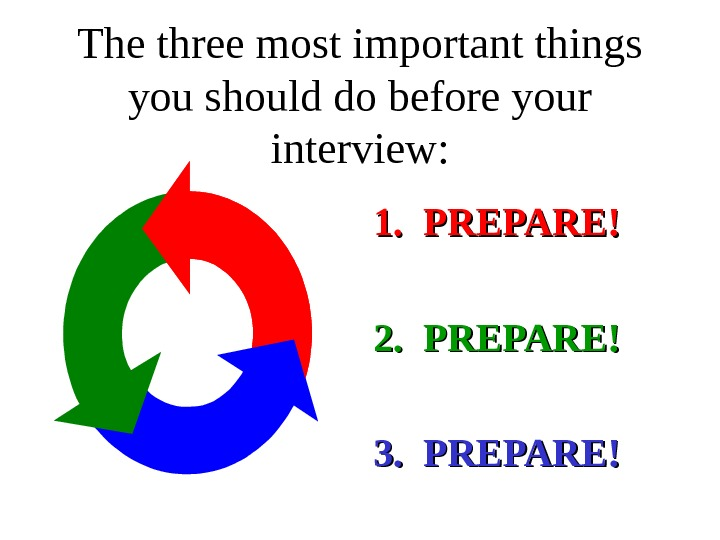 The three most important things you should do before your interview: 1.  PREPARE! 2.