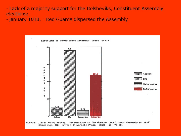 - Lack of a majority support for the Bolsheviks; Constituent Assembly elections;  - January 1918.