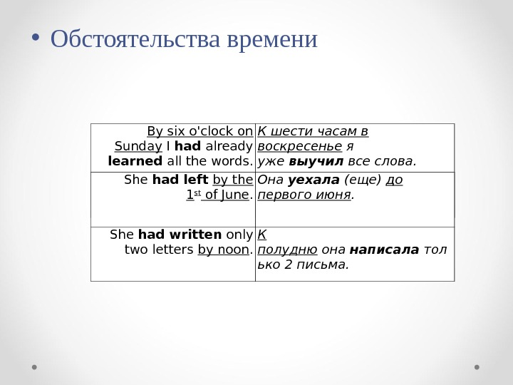 • Обстоятельствавремени By six o'clock on Sunday I had already  learned all the words.