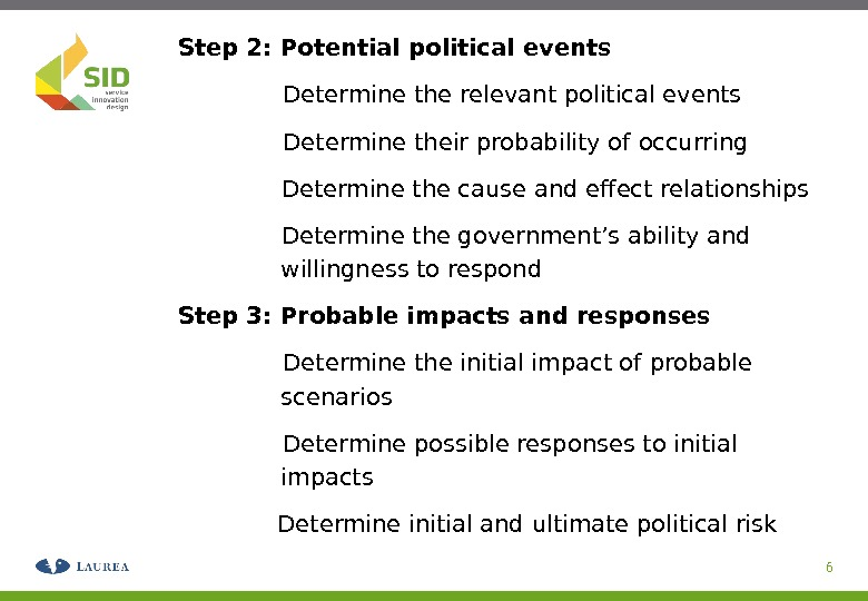 Step 2: Potential political events   Determine the relevant political events Determine their probability of