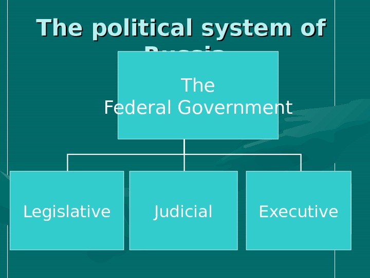 The political system of Russia Legislative Executive. Judicial The Federal Government