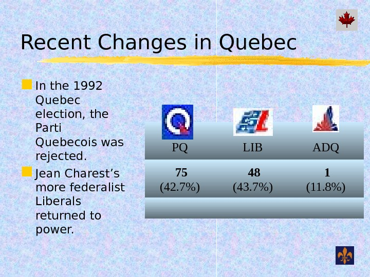 Recent Changes in Quebec In the 1992 Quebec election, the Parti Quebecois was rejected.  Jean