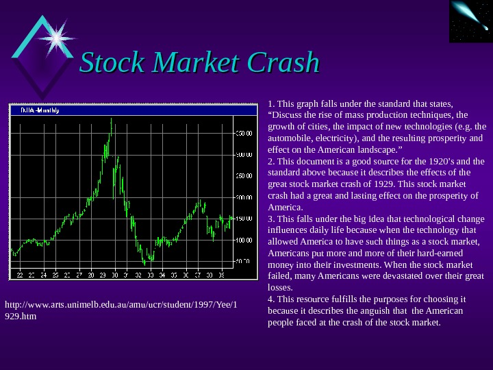 "Stock Market Crash 1. This graph falls under the standard that states,  ""Discuss the rise"