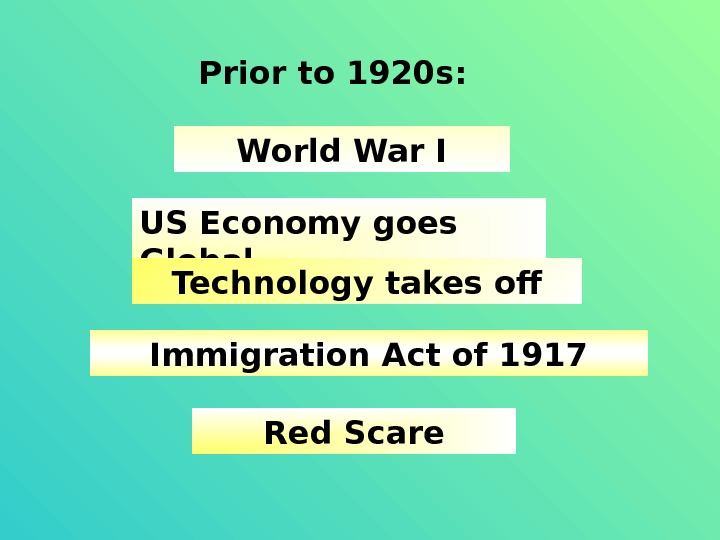 Prior to 1920 s: World War I US Economy goes Global Technology takes of