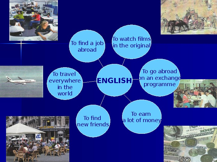 ENGLISH To find new friends To earn a lot of money. To watch films in the