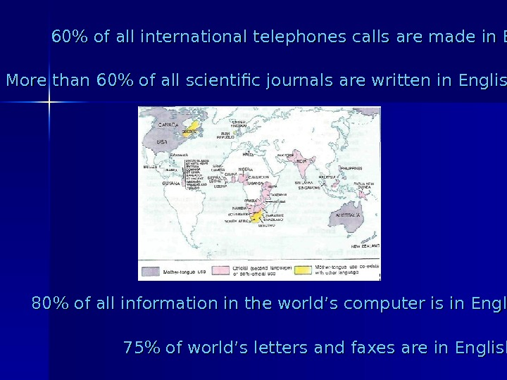60 of all international telephones calls are made in English More than 60 of all scientific