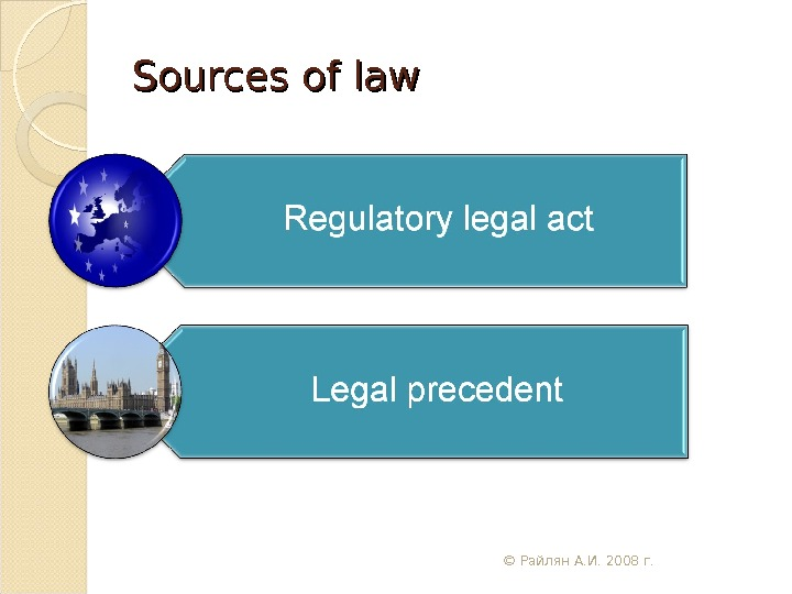 Sources of law © Райлян А. И. 2008 г.