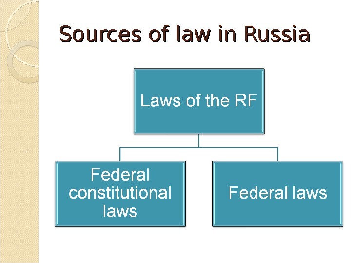 Sources of law in Russia