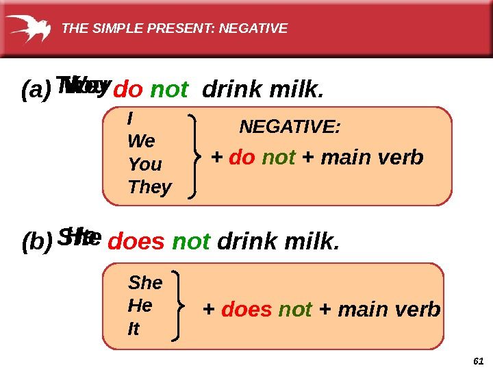 61   (a)   do  not  drink milk. IYou. They NEGATIVE: I