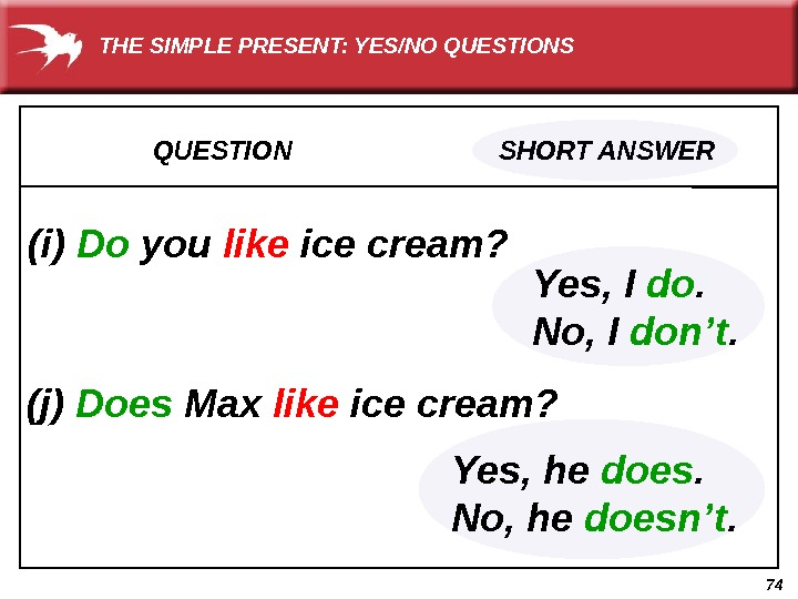 74 QUESTION      SHORT ANSWER (i) Do you like ice cream? Yes,