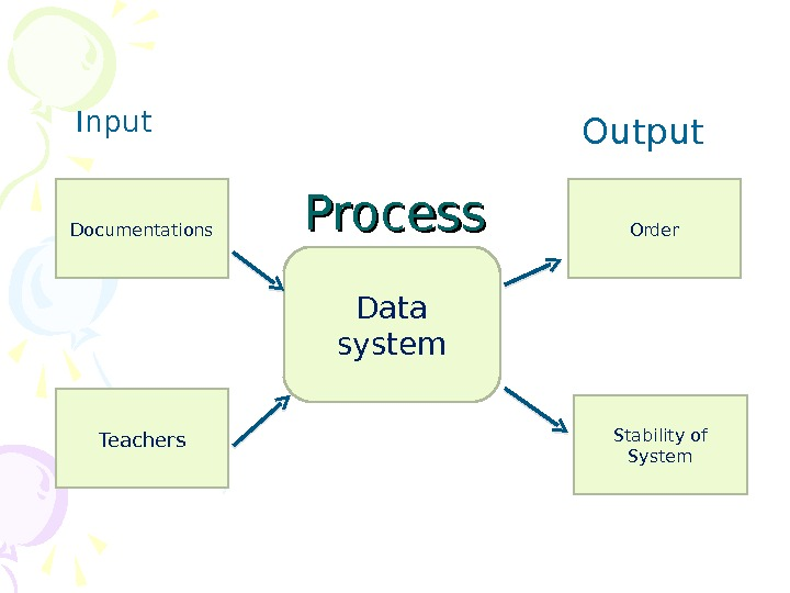 Process. Input Data system. Documentations Teachers Output Order Stability of System