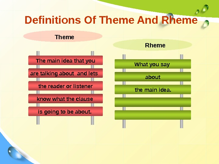 Definitions Of Theme And Rheme  The main idea that you are talking about