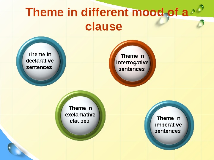 Theme in different mood of a clause Theme in declarative sentences  Theme in exclamative