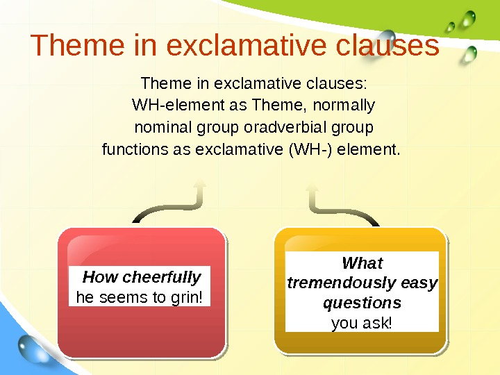 Theme in exclamative clauses:  WH-element as Theme, normally nominal group oradverbial group functions