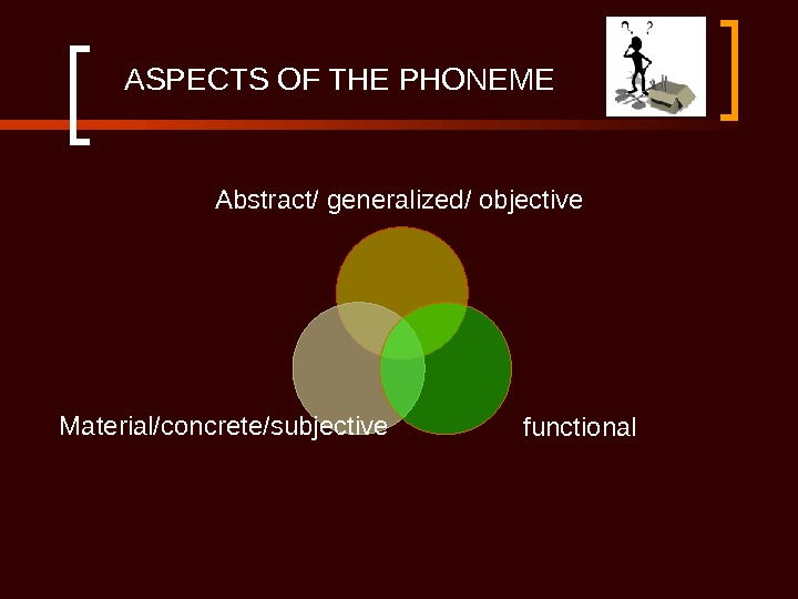 ASPECTS OF THE PHONEME Abstract/ generalized/ objective  Material/concrete/subjective functional