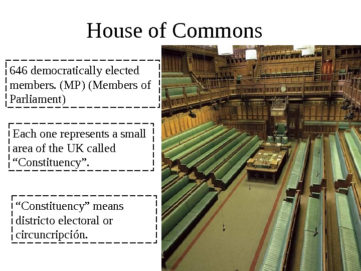 House of Commons 646 democratically elected members. (MP) (Members of Parliament) Each one represents a small