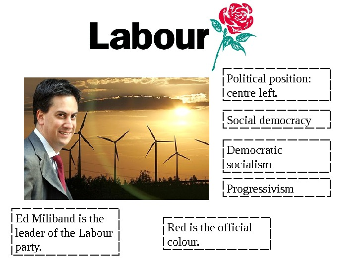Political position:  centre left. Social democracy Democratic socialism Progressivism Ed Miliband is the leader of